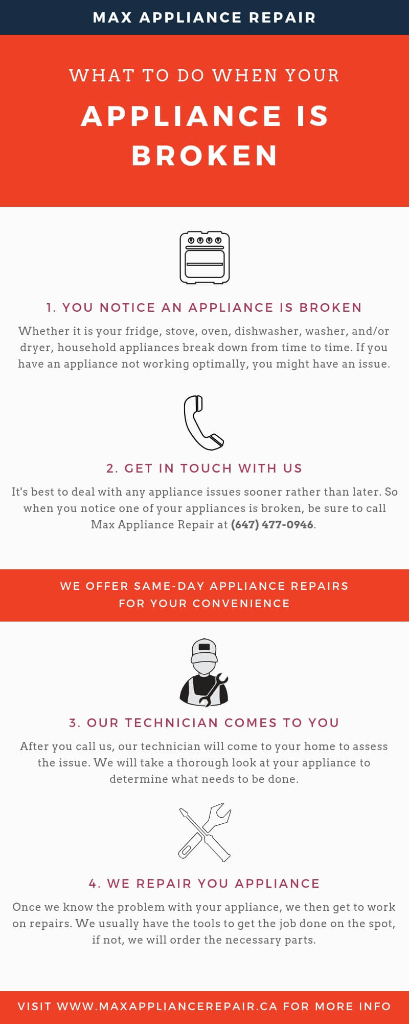 max appliance repair infographic